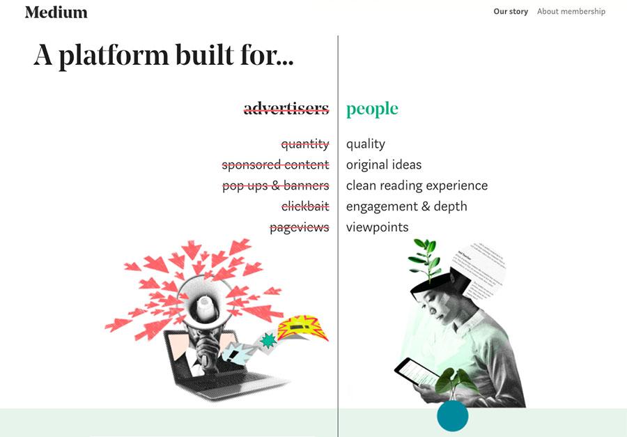 Medium không hiển thị quảng cáo